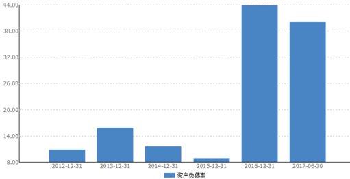 如何购买万机仪器股票 - 美股、港股开户教程