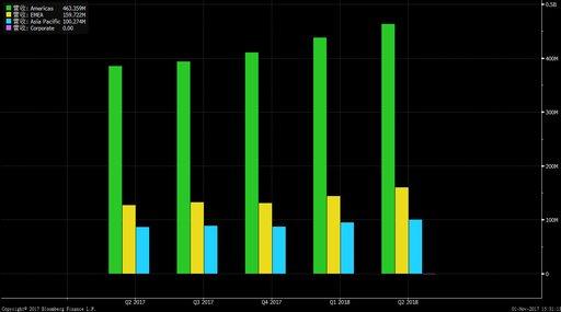 如何购买红帽集团股票 - 港股、美股开户教程