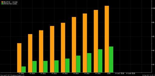 如何购买艾伯维股票 - 美股、港股开户教程