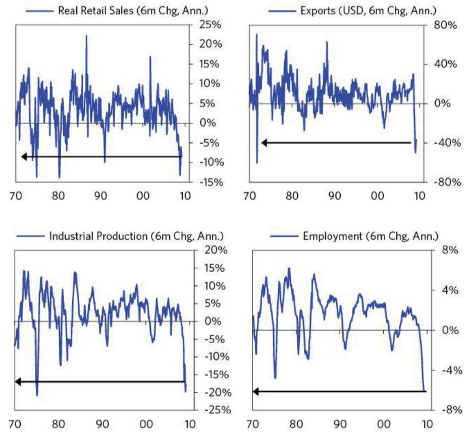 桥水公司:美国次债危机复盘(五) - 如何购买美股、港股