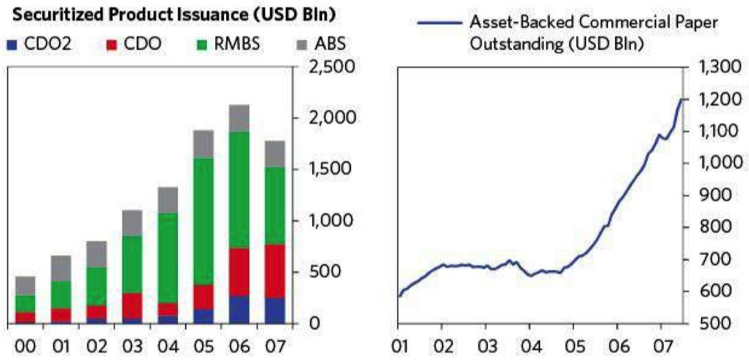 桥水基金:美国次贷危机复盘(一) - 如何购买美股、港股