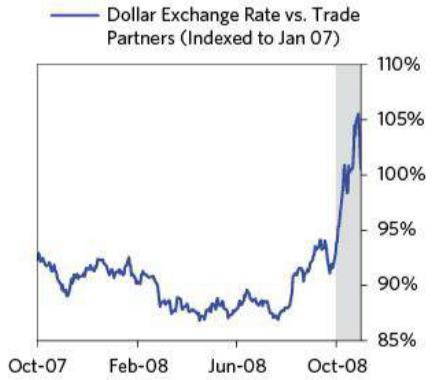 桥水公司:美国次贷危机复盘(四) - 如何购买美股、港股
