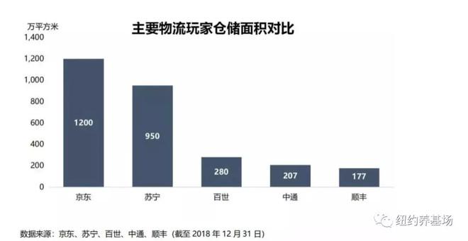 电商三国杀:阿里、京东、拼多多2019Q1财报解读 - 如何购买美股、港股