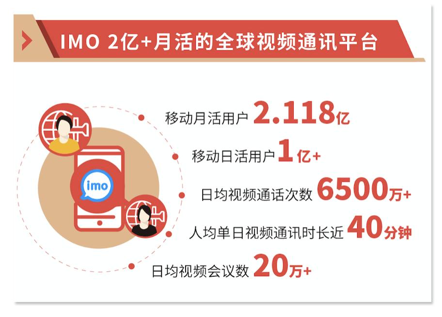 MAU破4亿,YY国际化战略初见成效? - 如何购买美股、港股