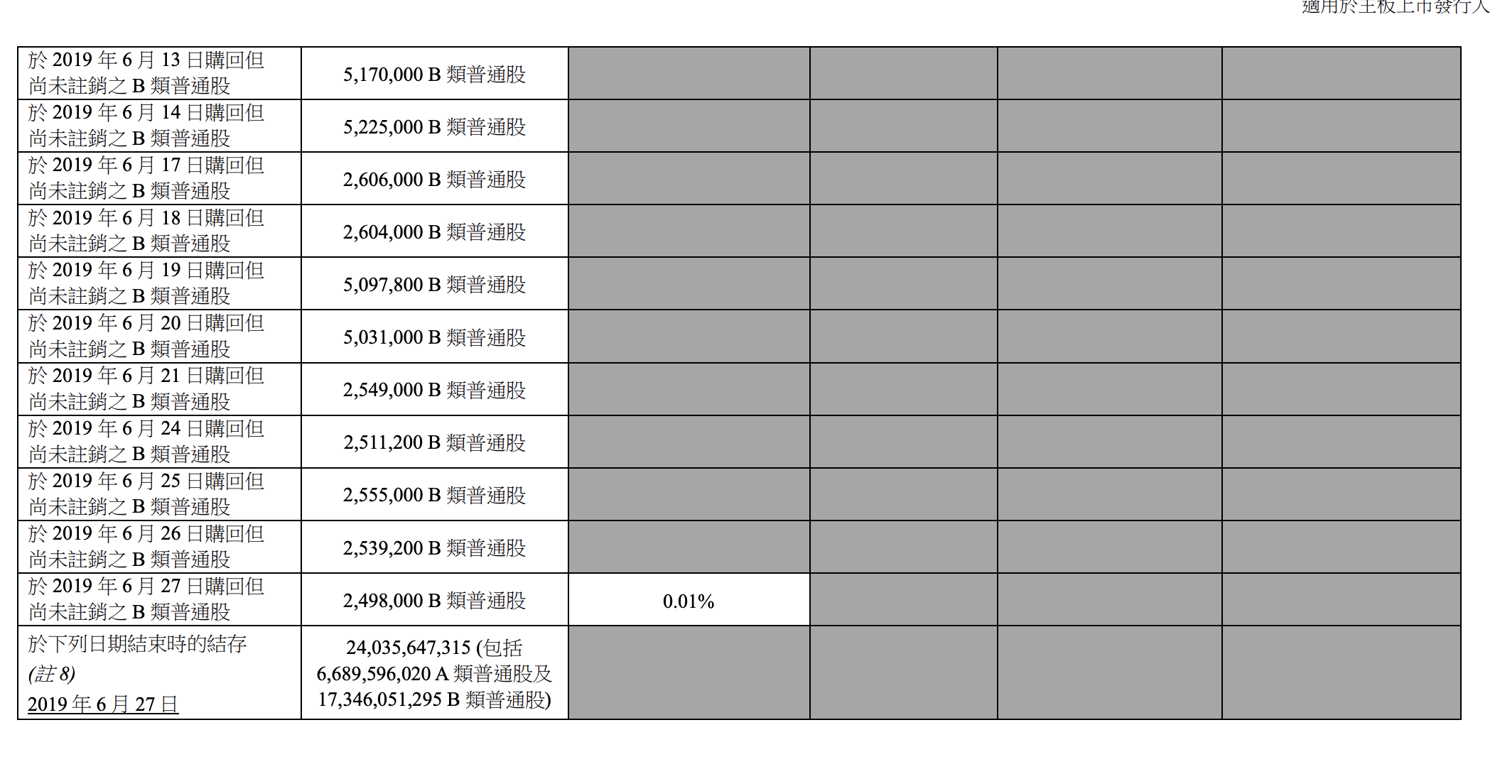 小米6月回购了16次,你怎么看? - 如何购买美股、港股