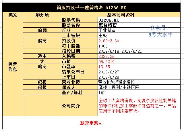 港股打新│鹰普精密/家乡互动/途屹控股/飞扬集团/勋龙/银涛 - 如何购买美股、港股